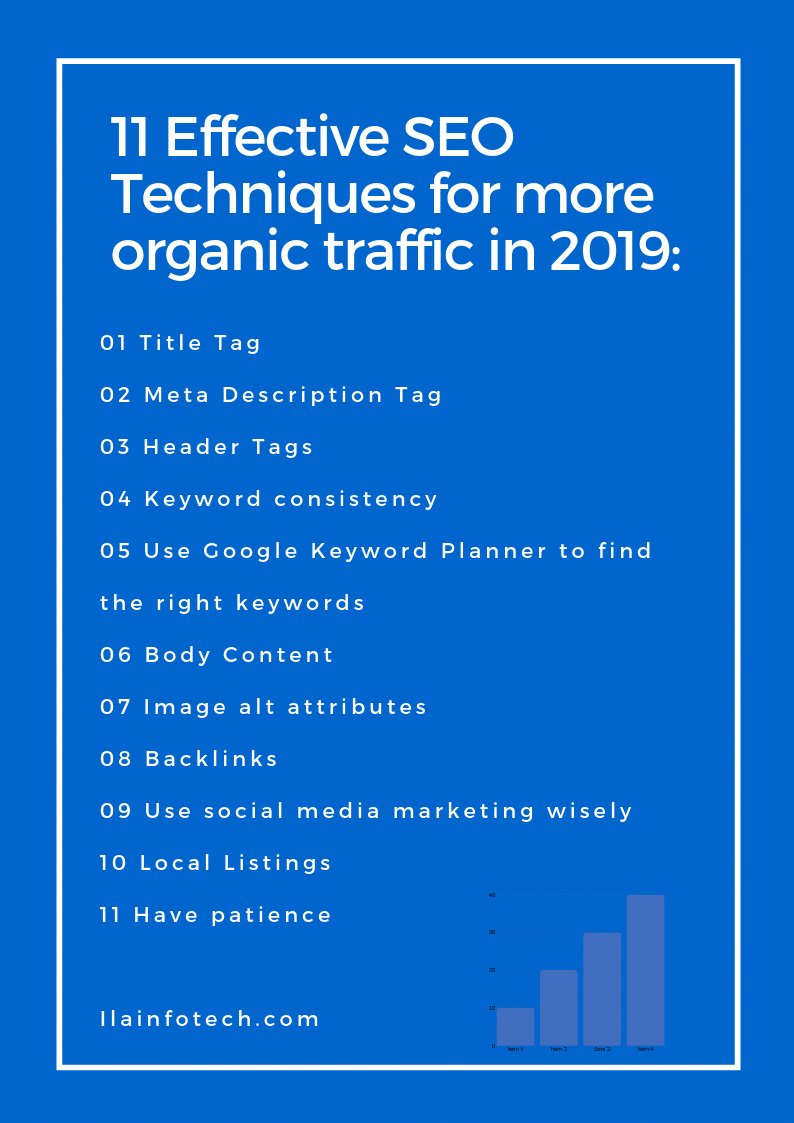 11 Effective SEO techniques for more organic traffic in 2019